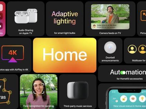 苹果发布tvOS 14:集成智能家居、支援Xbox游戏手把