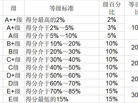 武书连2020中国大学理学工学农学医学排行榜