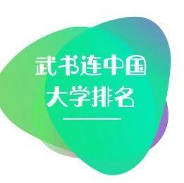 武书连2020中国大学医学院排行榜