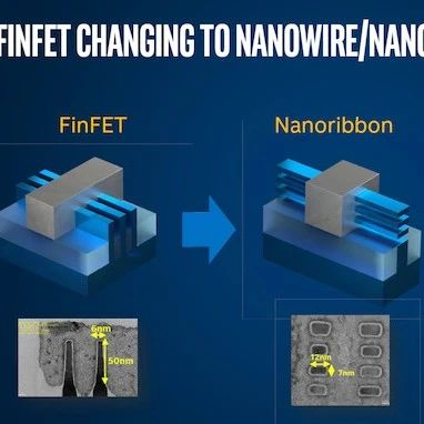 Intel将在五年内量产纳米线晶体管?