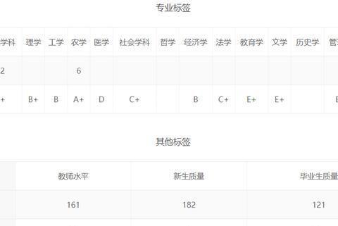 网友建议四川农业大学和四川省农业科学院合并,省教育厅回复了