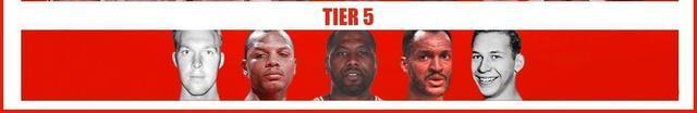 """美媒排NBA最巨大二中锋金字塔,""""石佛""""邓肯强势登顶"""