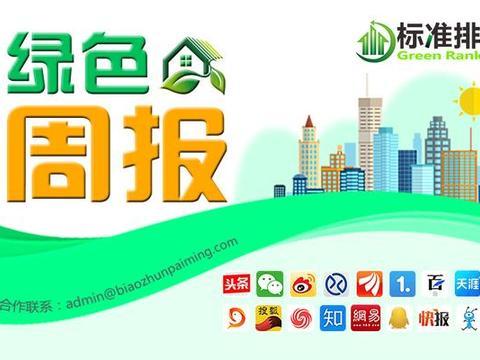 """贵州发布首个高考防疫地方标准,今年全国""""用煤""""比重降至57.5%"""