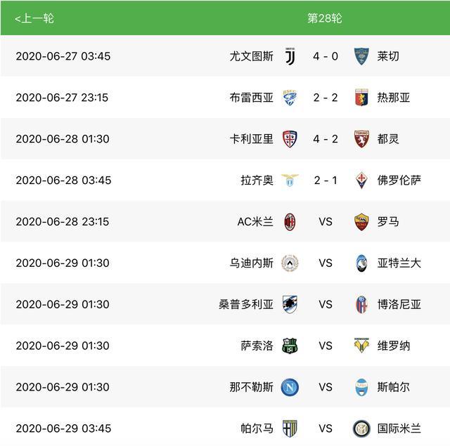 意甲最新积分榜:拉齐奥2:1逆转佛罗伦萨,死磕尤文剑指冠军