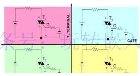 万用表为什么无法触发可控硅?