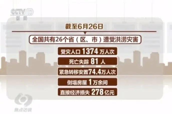 http://www.edaojz.cn/difangyaowen/739329.html