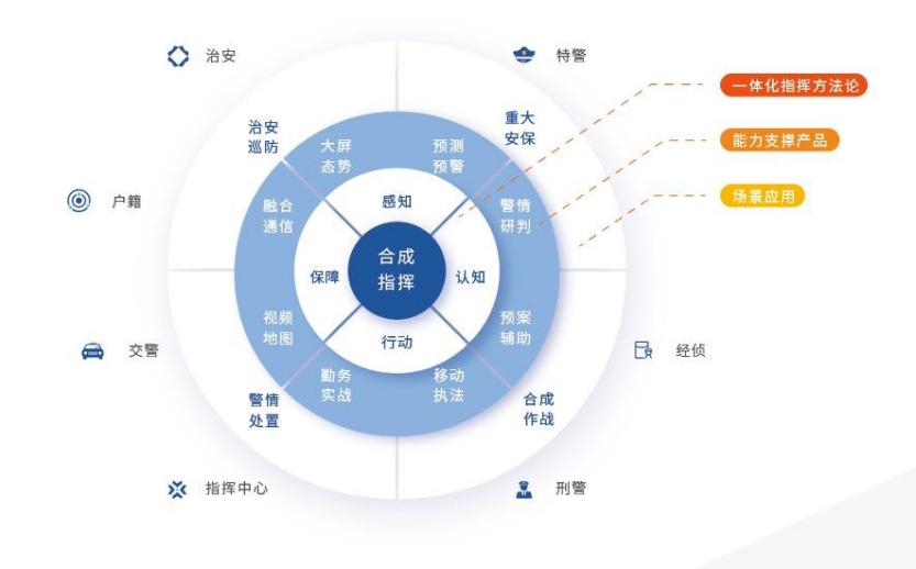 新智认知数字警务&数字城市解决方案发布