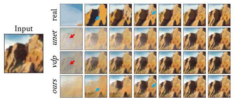 世界名画是怎么画出来的 AI可能在寻找答案