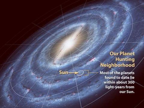 一颗红矮星正在逼近太阳系,留给人类的时间,最多还有150万年