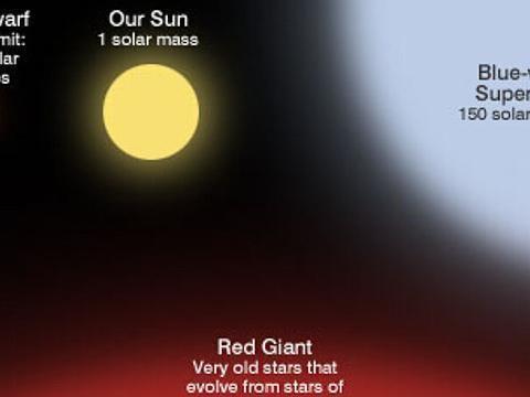 把最亮的恒星放在比邻星的位置,夜晚会有多亮?