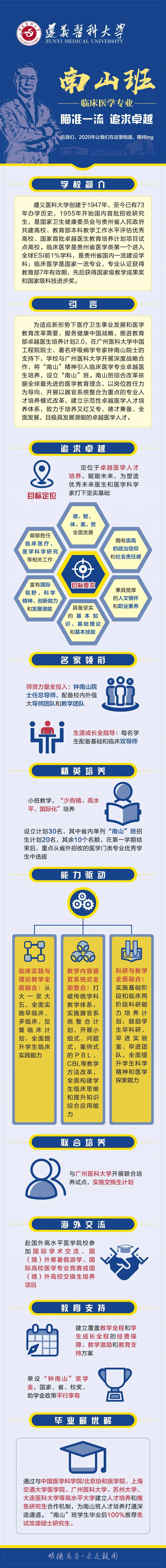 钟南山院士任总导师!贵州这所高校开展卓越医学人才培养,100%推免研究生