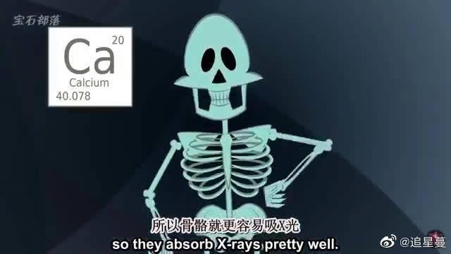 科普:X光为什么能穿透你的皮肤,CT扫描仪的原理是怎样的?