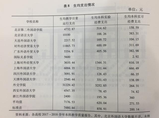 外国语大学选哪一个好?全方位对比,轻松选出语言类高校