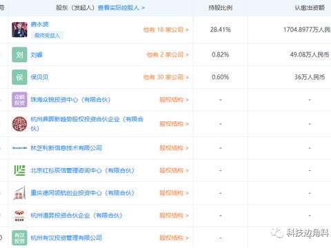 朱啸虎、邵俊等卸任杭州小电科技董事