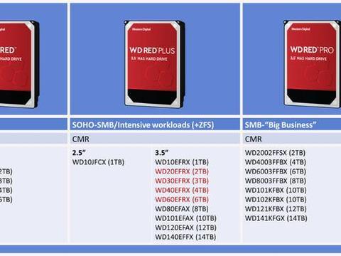 西部数据为不想买到SMR红盘的消费者提供了新的Plus红盘