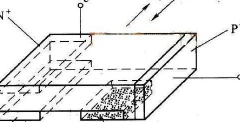 一文看懂纵向晶体管与横向晶体管的原理及区别