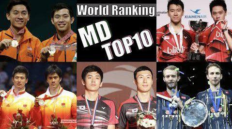 2010-2020世界羽联男双排名前10的演变史……