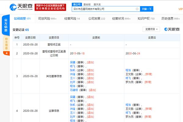 迅雷网络发生工商变更:王川、洪锋等退出董事及监事行列