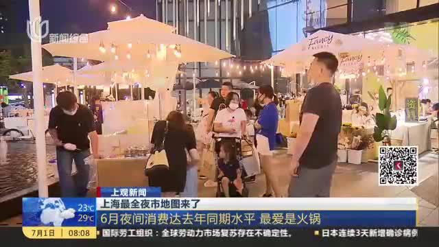 上观新闻:上海最全夜市地图来了——6月夜间消费达去年同期水平  最爱是火锅