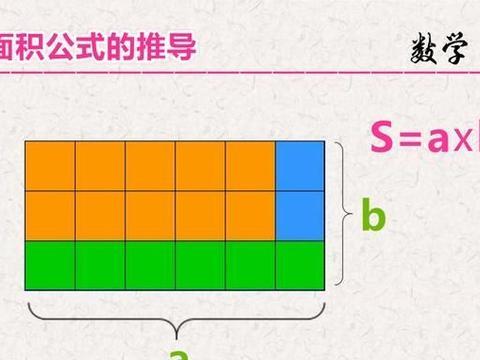 小学三年级数学期末复习,这些知识点考前务必让孩子多看看