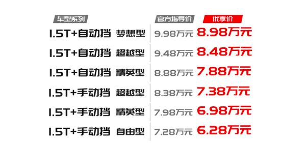 """新车命名改弦更张,江淮乘用车全力聚焦""""嘉悦""""丨车壹条"""