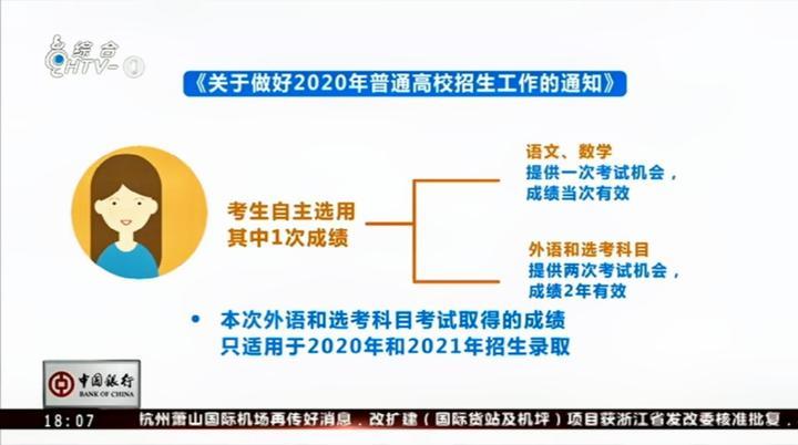 考生家长必看,浙江省《关于做好2020年普通高校招生工作的通知》