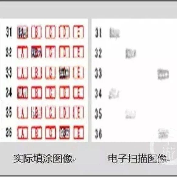 @重庆考生 中高考电脑阅卷流程是这样的 注意细节可多拿分