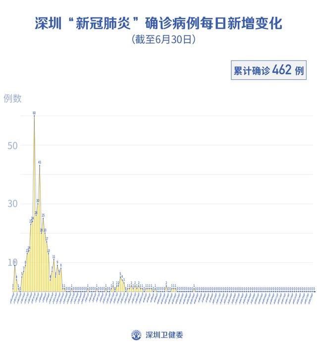 北京多名隔离人员出现症状不报告