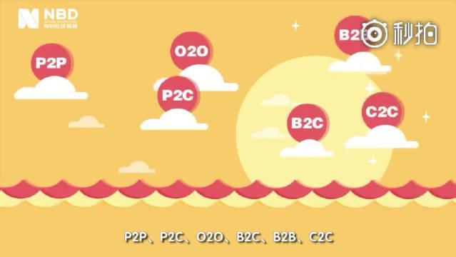 终于有人把P2P、O2O 、B2B、C2C讲清楚了!