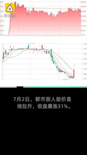 """都市丽人暂关90%门店 """"中国版维秘""""都市丽人陷困境"""