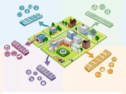 畅谈湖北智能电动车充电站 引领未来智慧小区充电