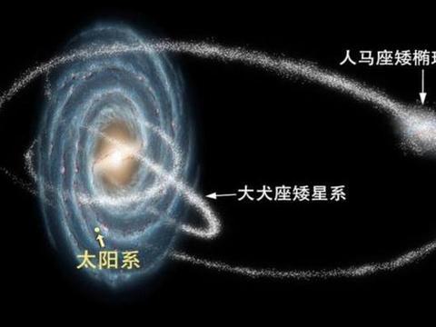 距离我们250万光年的仙女座星系是什么样子,肉眼怎么看到它呢?