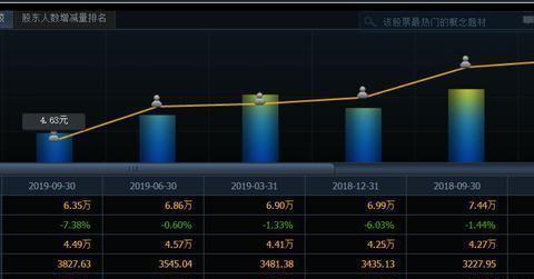 贾跃亭破产成功,他的门徒却凉了,400亿到4亿,暴风集团或将退市