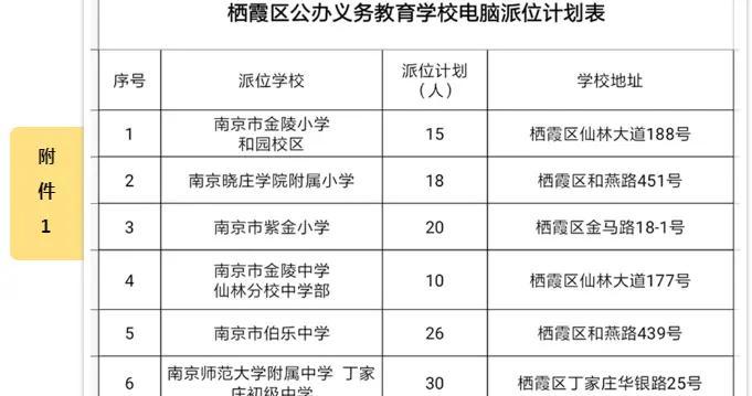 南外仙林分校400人……栖霞区小学、初中电脑派位工作实施办法出炉