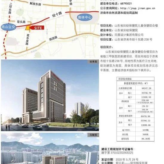济南这家三甲医院将建大型儿童保健综合楼,具体位置公布