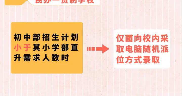 2020南京小学初中电脑随机派位计划出炉:民办学校10217个,热点公办学校1687个