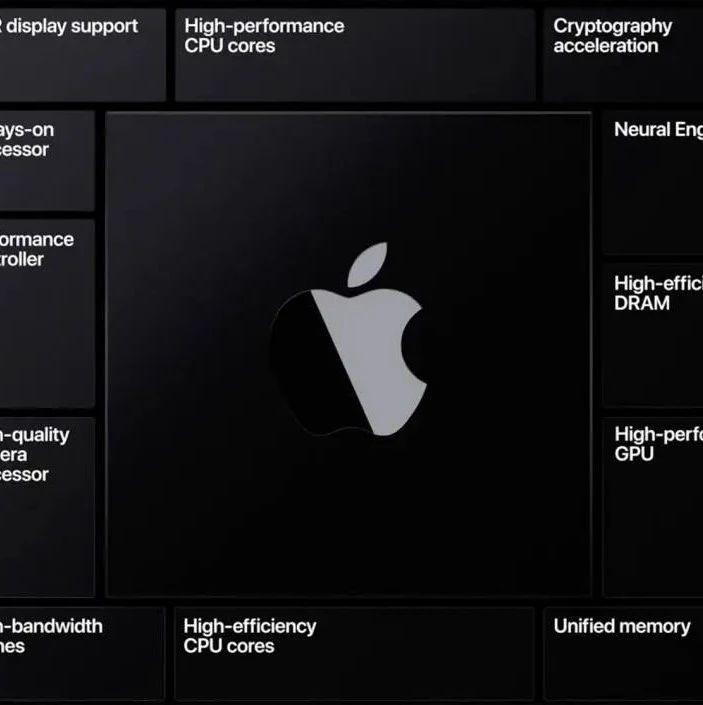 苹果神秘新机跑分现身,搭载定制版i9以及AMD显卡