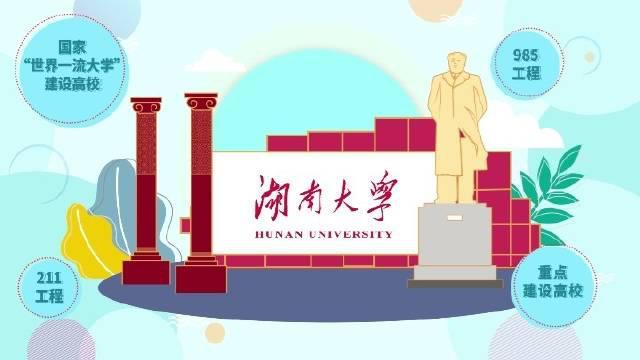 权威发布!湖南大学2020年本科招生章程来了!
