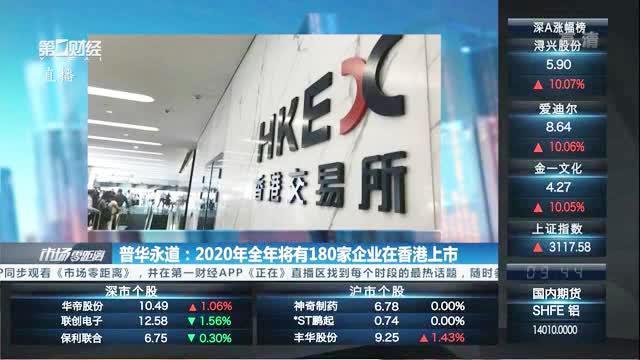 普华永道:2020年全年将有180家企业在香港上市