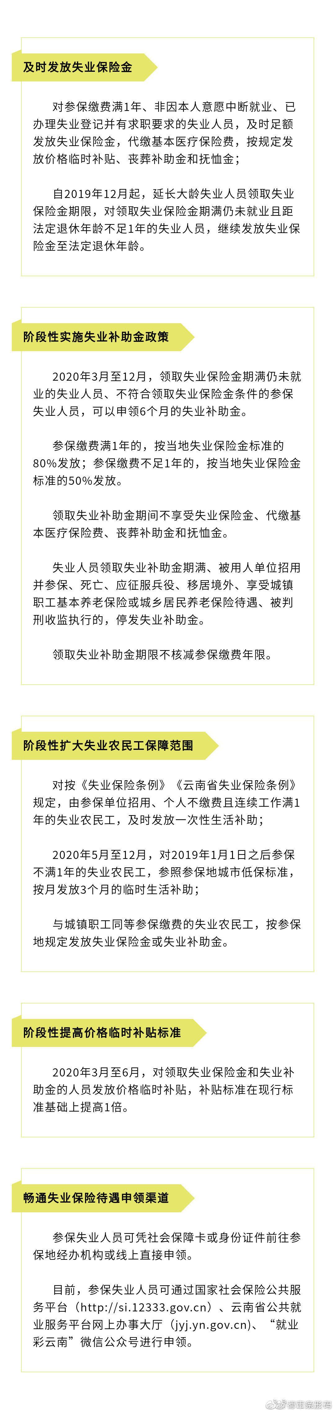 惠民政策来啦!云南扩大失业保险保障范围