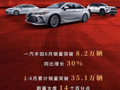 """丰田的热销车型,都开始降价了,""""价格战""""愈打愈烈?"""