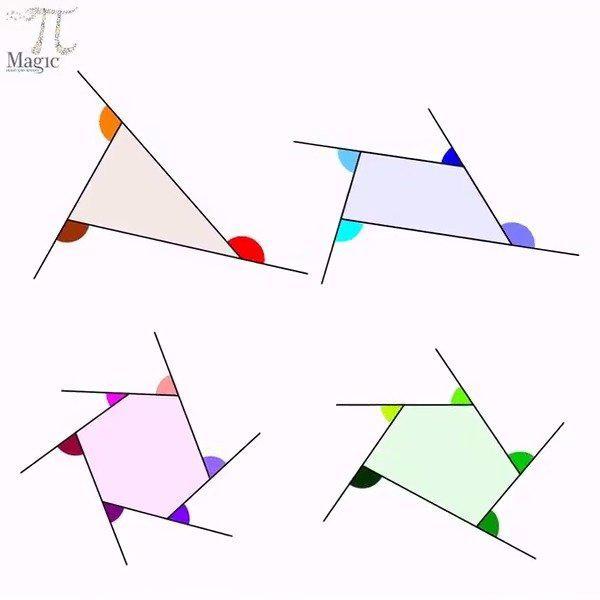 可视化证明:多边形外角和为360度 :magic_pi2