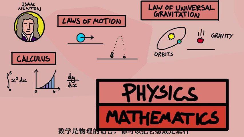 物理简史——帮你快速梳理物理学知识的脉络