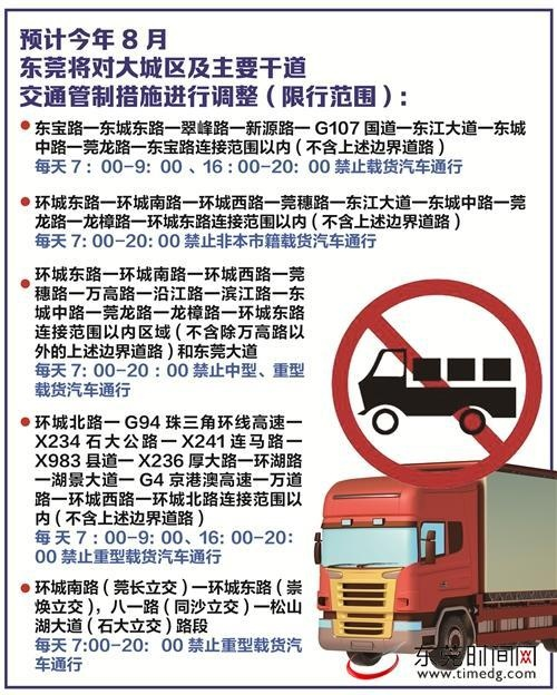 东莞市政府常务会议:大城区及主干道货车限行范围将扩大