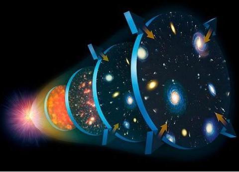 第一批恒星诞生时间被改写,哈勃望远镜的新发现,改变人类的认知