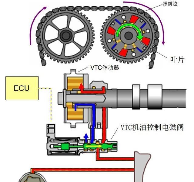 朗逸和速腾EA211发动机一样吗?都采用了哪些新技术?
