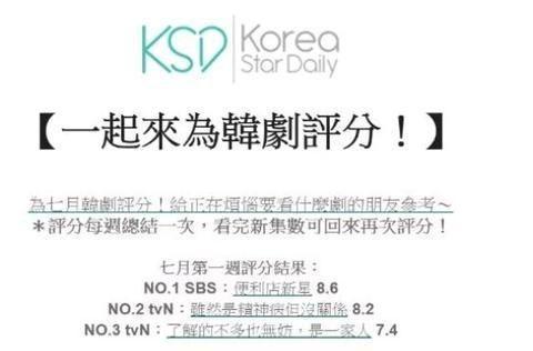 池昌旭金裕贞的新剧越来越精彩,成为本周评分最高的韩剧!祝贺
