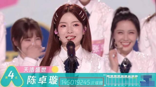 《创3》总决赛排名及票数:希林C位、王艺瑾3、郑乃馨5、张艺凡7