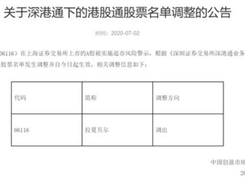 财富绞肉机!中国版ZARA连吃3个跌停,去年亏损21亿,关店4000余家