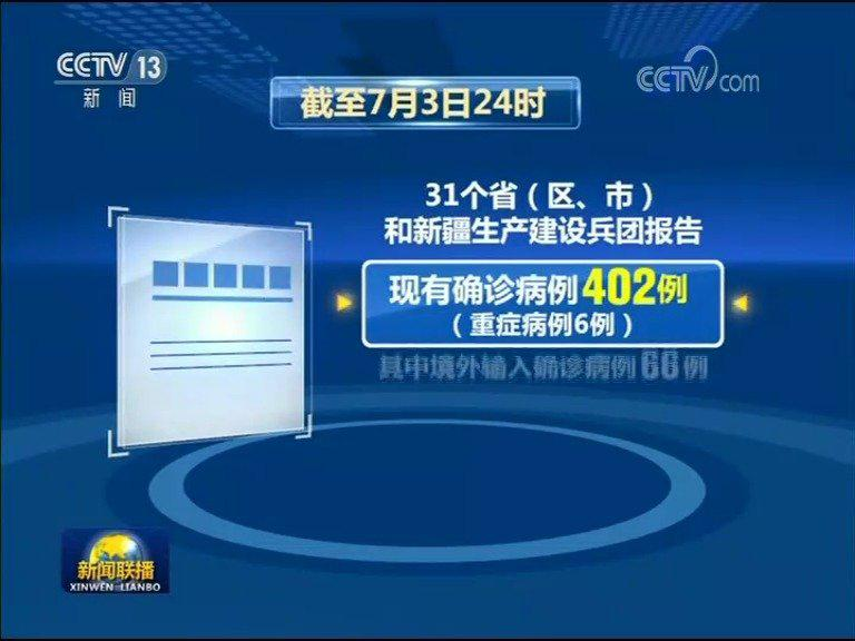 CCTV新闻联播|新增新冠肺炎本土和境外输入确诊病例连续4天低于5